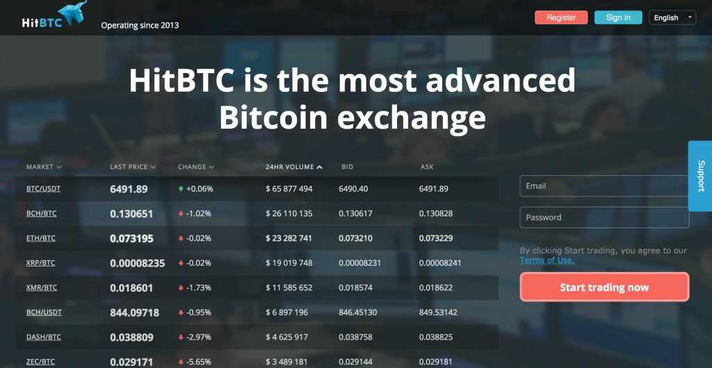 hitbtc внешний вид биржи