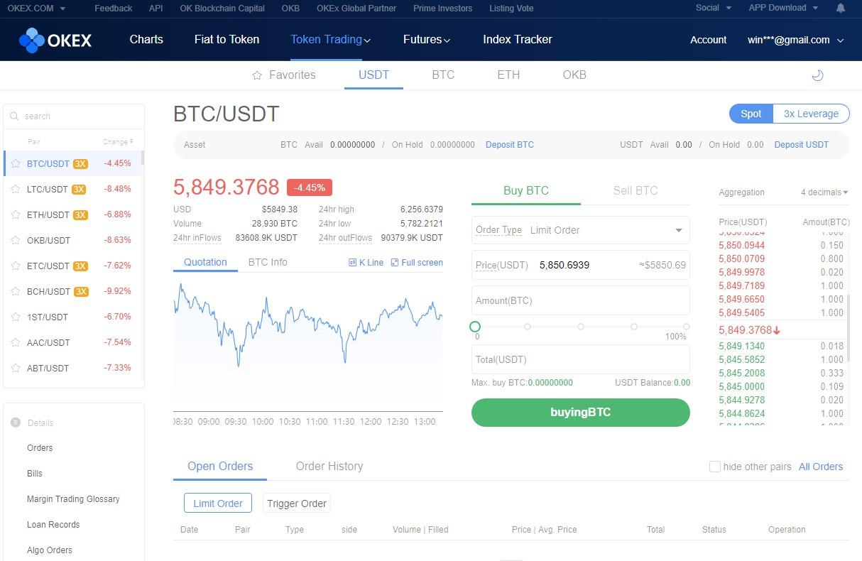 okex внешний вид биржи